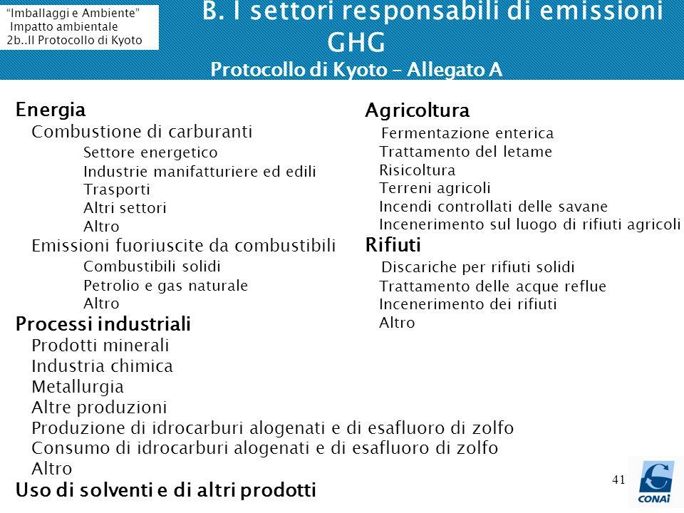 B. I settori responsabili di emissioni GHG