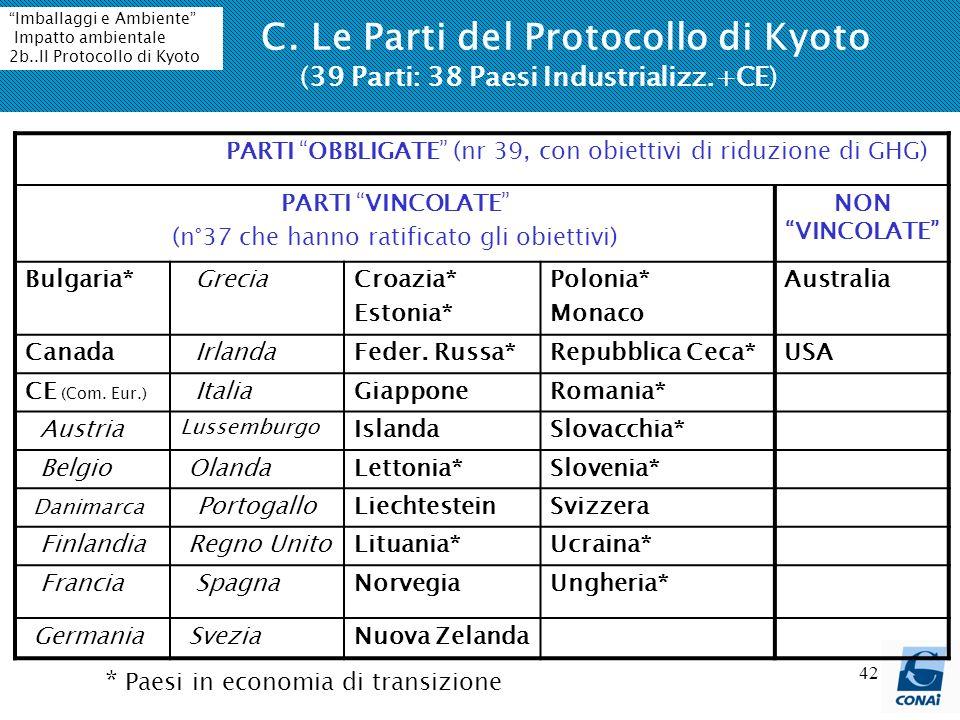 C. Le Parti del Protocollo di Kyoto
