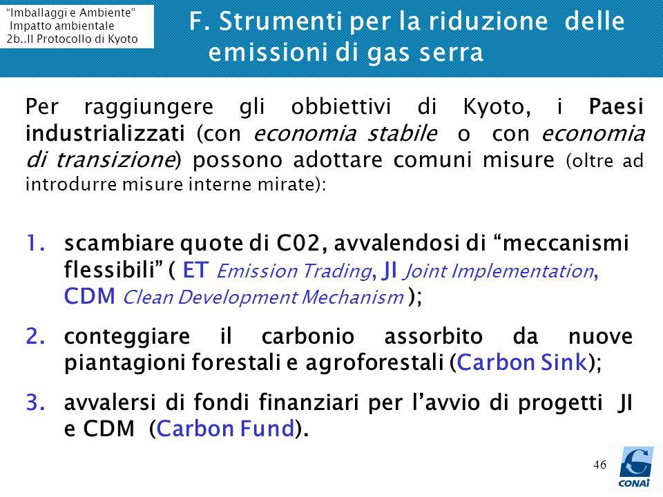 F. Strumenti per la riduzione delle emissioni di gas serra