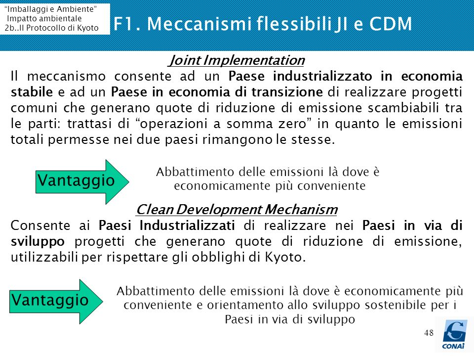 F1. Meccanismi flessibili JI e CDM Clean Development Mechanism