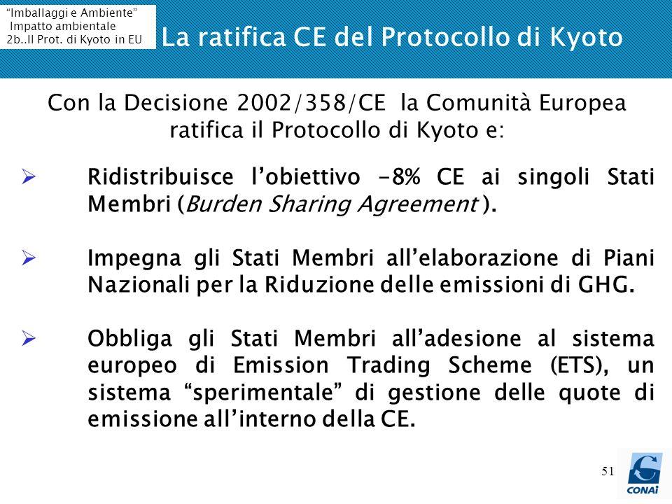 La ratifica CE del Protocollo di Kyoto