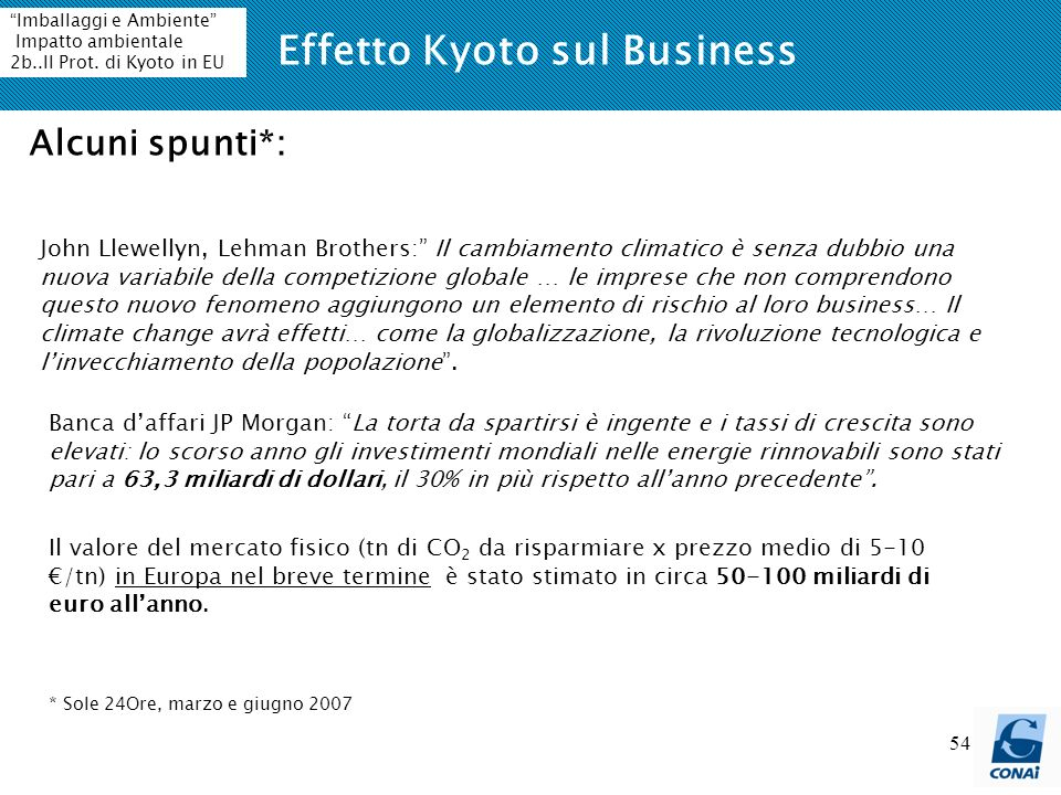 Effetto Kyoto sul Business