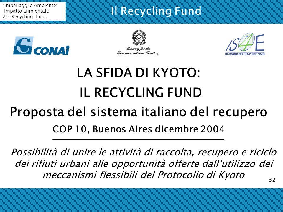 Proposta del sistema italiano del recupero