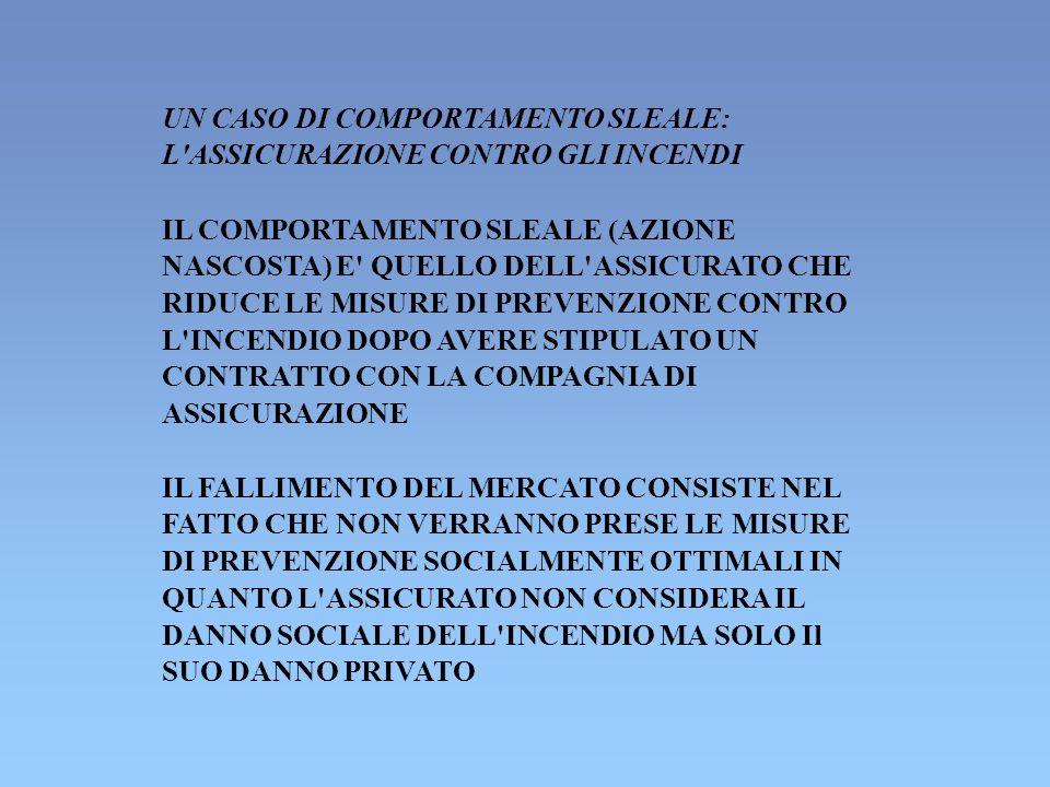 UN CASO DI COMPORTAMENTO SLEALE: