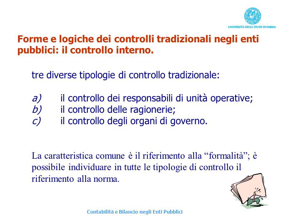 tre diverse tipologie di controllo tradizionale:
