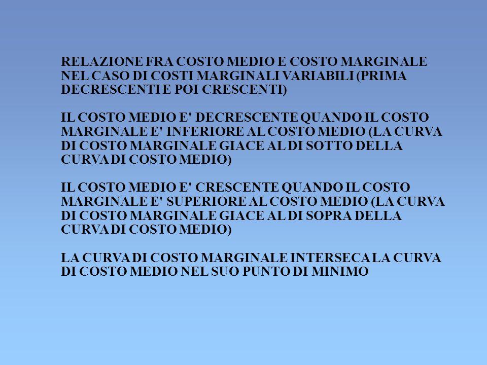 RELAZIONE FRA COSTO MEDIO E COSTO MARGINALE