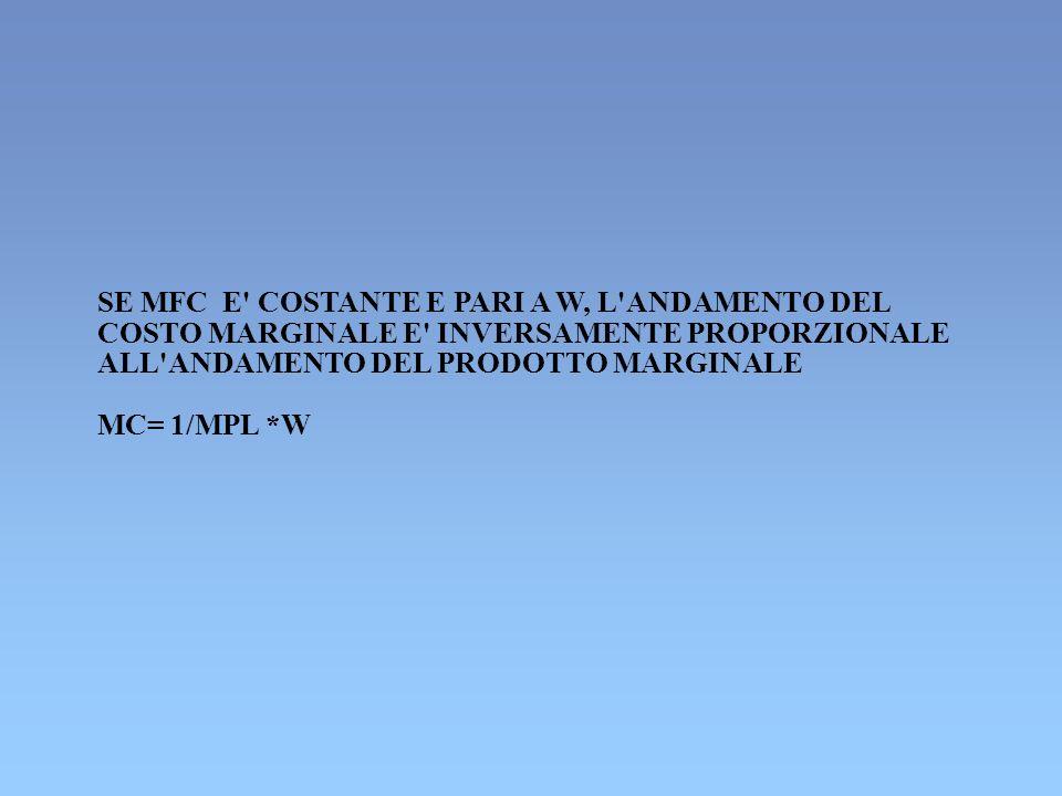 SE MFC E COSTANTE E PARI A W, L ANDAMENTO DEL