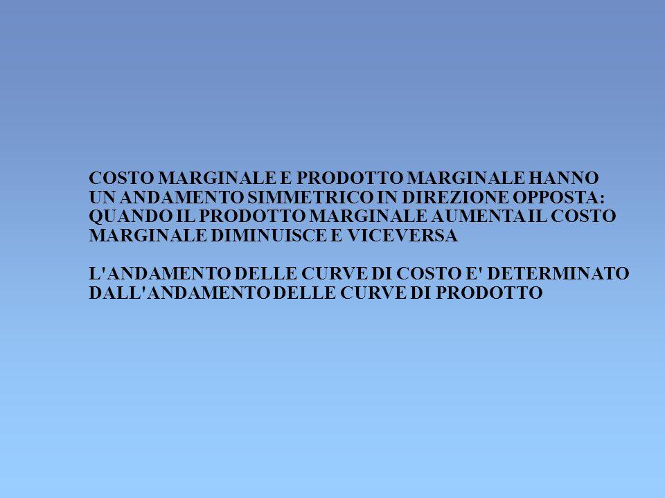 COSTO MARGINALE E PRODOTTO MARGINALE HANNO