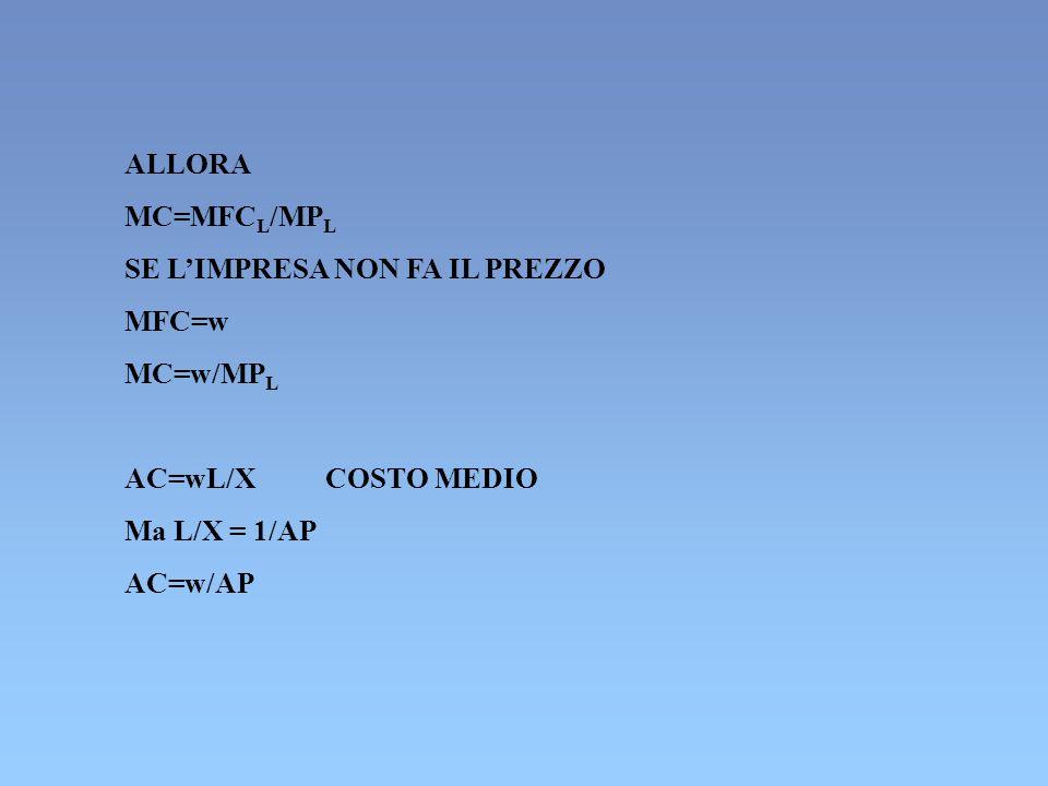 ALLORA MC=MFCL/MPL. SE L'IMPRESA NON FA IL PREZZO. MFC=w. MC=w/MPL. AC=wL/X COSTO MEDIO.