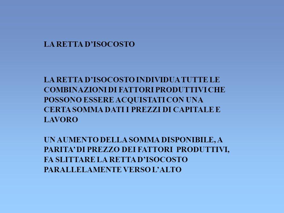 LA RETTA D'ISOCOSTO LA RETTA D'ISOCOSTO INDIVIDUA TUTTE LE. COMBINAZIONI DI FATTORI PRODUTTIVI CHE.