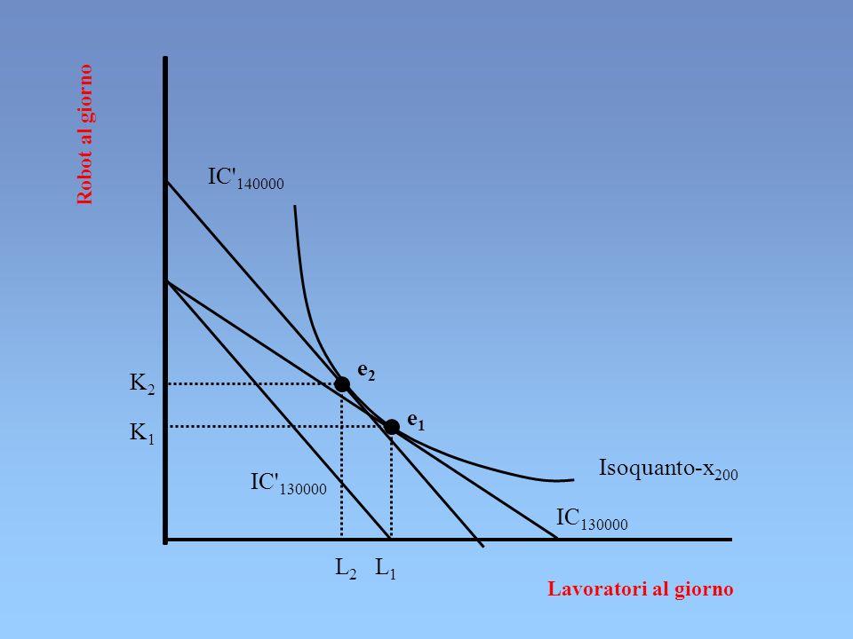 IC 140000 e2 K2 e1 K1 Isoquanto-x200 IC 130000 IC130000 L2 L1