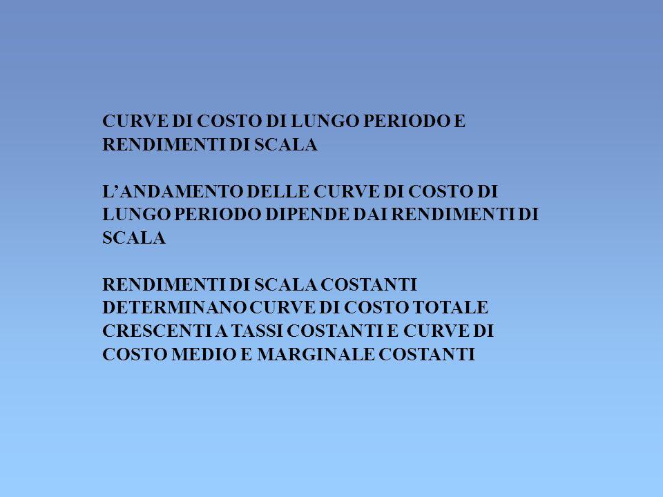 CURVE DI COSTO DI LUNGO PERIODO E