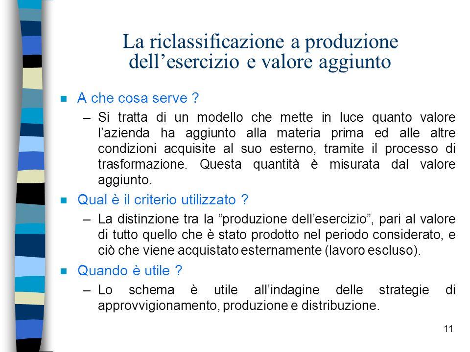 La riclassificazione a produzione dell'esercizio e valore aggiunto