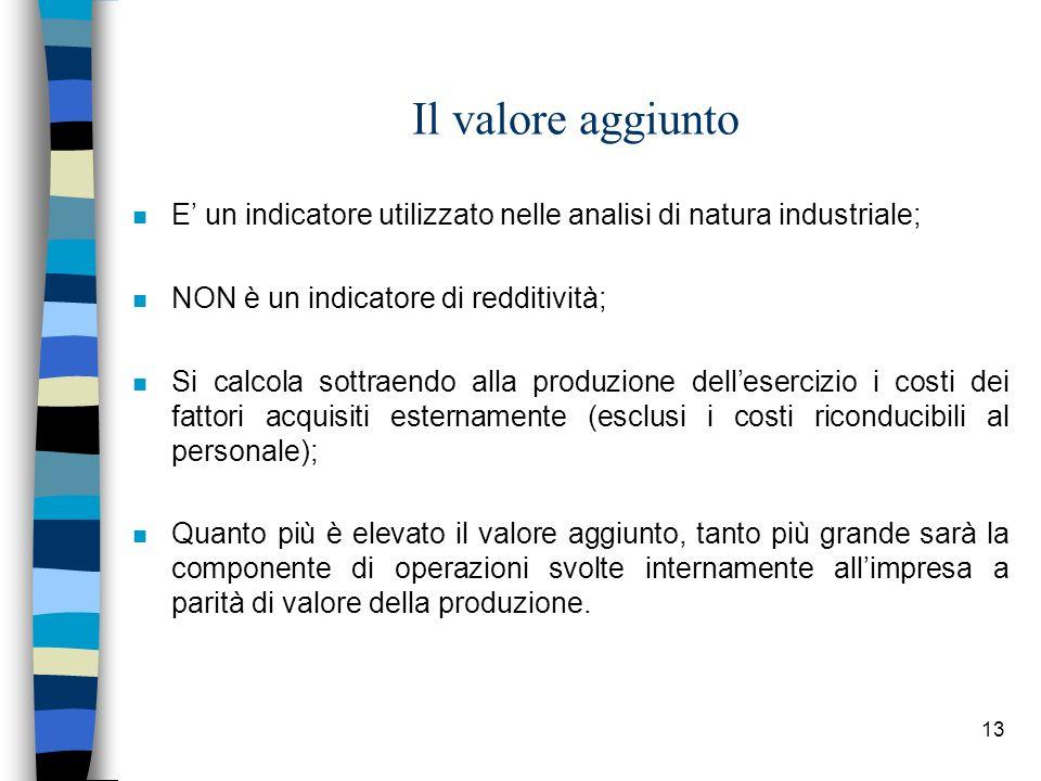 Il valore aggiunto E' un indicatore utilizzato nelle analisi di natura industriale; NON è un indicatore di redditività;