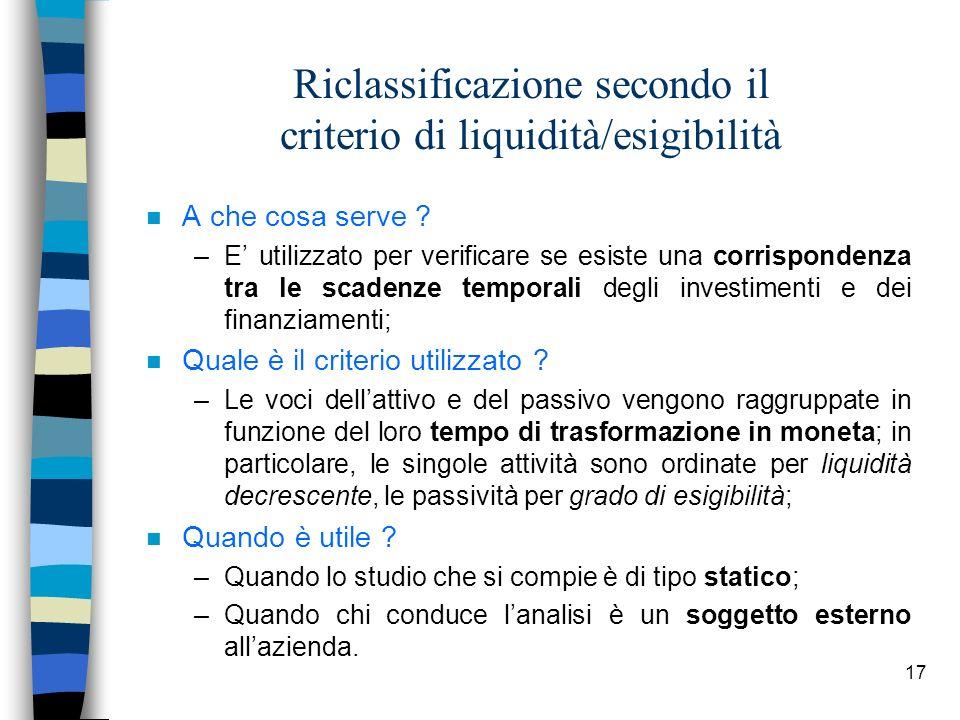 Riclassificazione secondo il criterio di liquidità/esigibilità