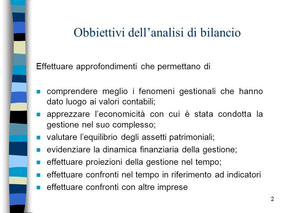 Obbiettivi dell'analisi di bilancio