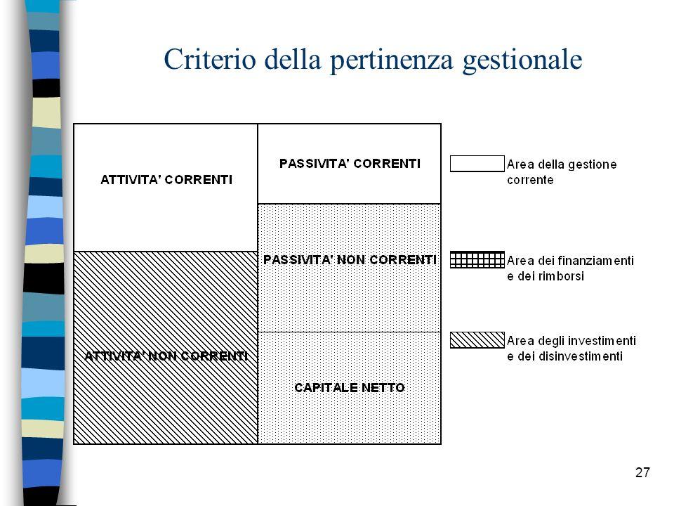 Criterio della pertinenza gestionale