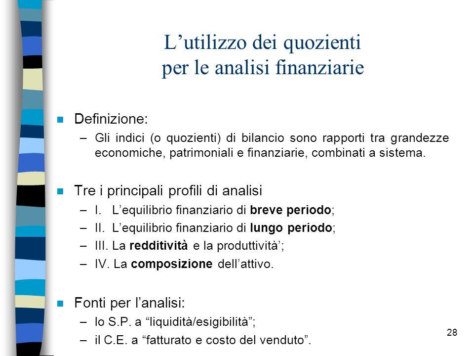 L'utilizzo dei quozienti per le analisi finanziarie