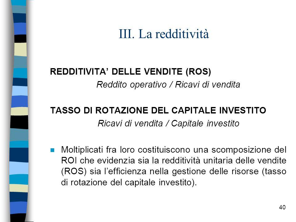 III. La redditività REDDITIVITA' DELLE VENDITE (ROS)