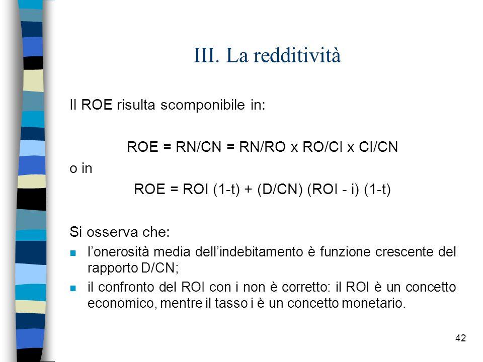 III. La redditività Il ROE risulta scomponibile in: