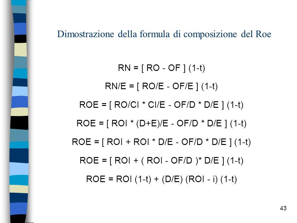Dimostrazione della formula di composizione del Roe