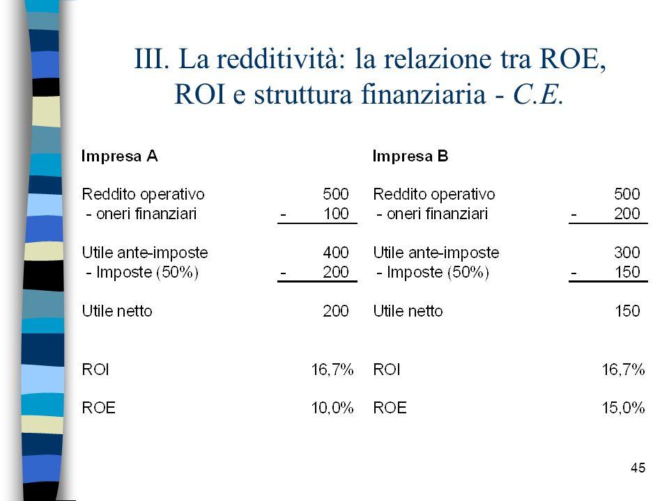 III. La redditività: la relazione tra ROE, ROI e struttura finanziaria - C.E.