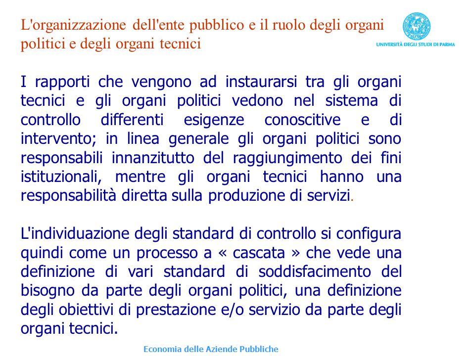 L organizzazione dell ente pubblico e il ruolo degli organi