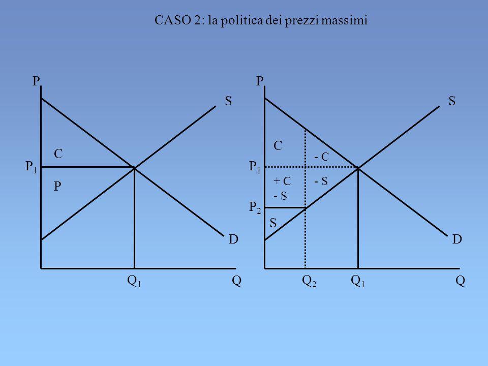 CASO 2: la politica dei prezzi massimi