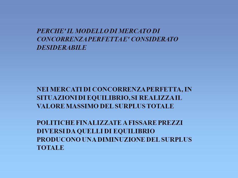 PERCHE IL MODELLO DI MERCATO DI