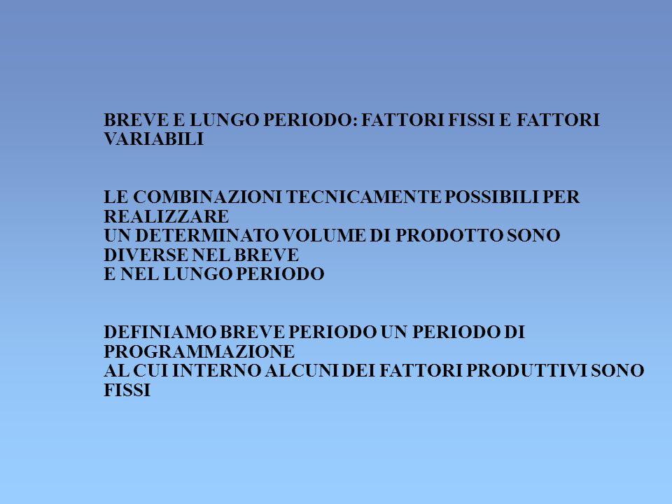 BREVE E LUNGO PERIODO: FATTORI FISSI E FATTORI