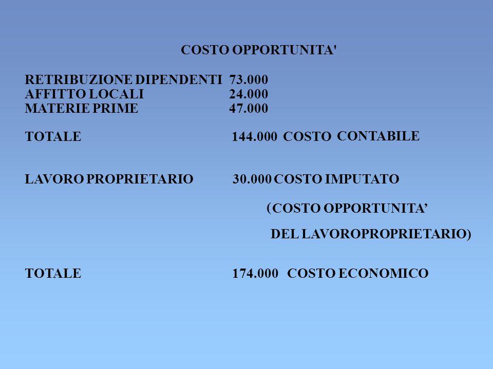 COSTO OPPORTUNITA RETRIBUZIONE DIPENDENTI. 73.000. AFFITTO LOCALI. 24.000. MATERIE PRIME. 47.000. TOTALE.