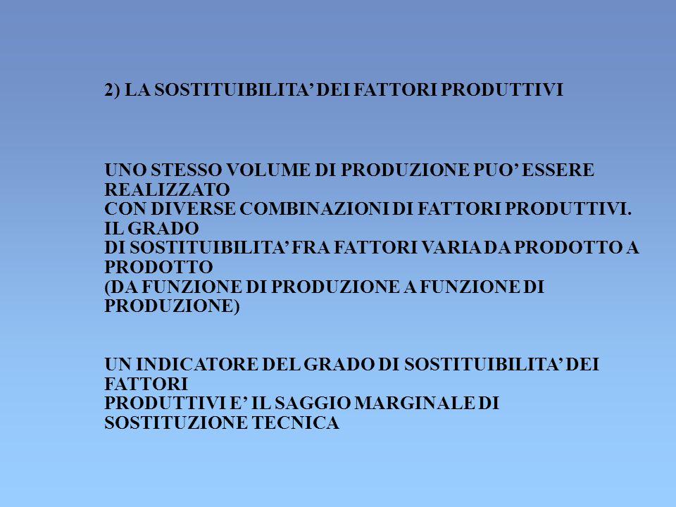 2) LA SOSTITUIBILITA' DEI FATTORI PRODUTTIVI