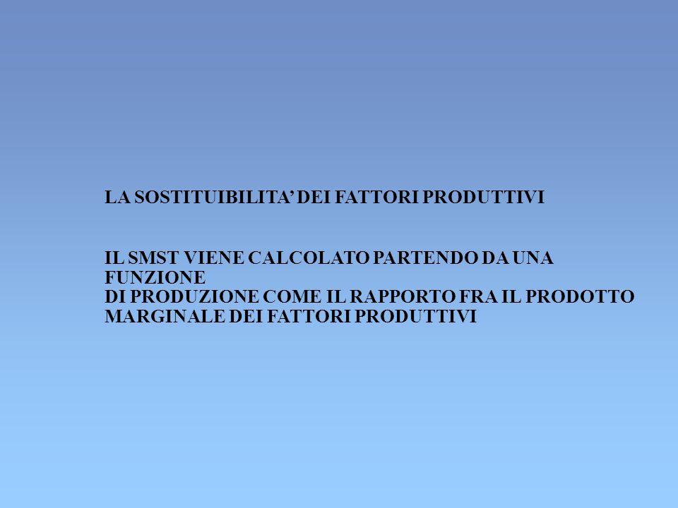 LA SOSTITUIBILITA' DEI FATTORI PRODUTTIVI