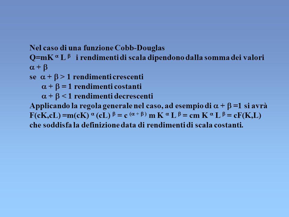 Nel caso di una funzione Cobb-Douglas