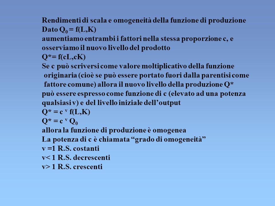 Rendimenti di scala e omogeneità della funzione di produzione