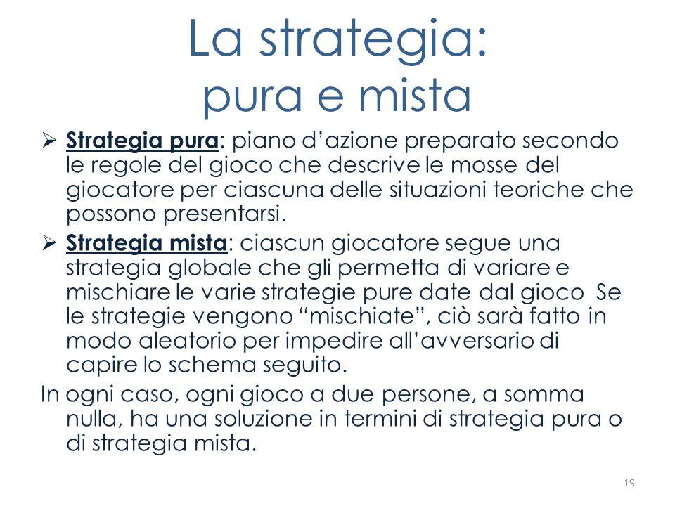 La strategia: pura e mista