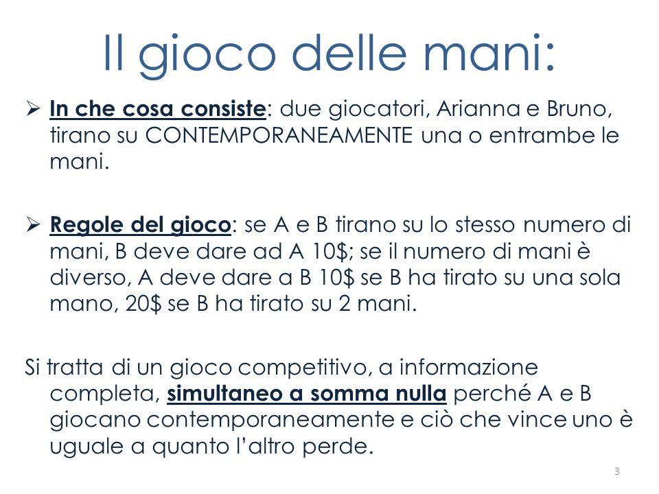 Il gioco delle mani:In che cosa consiste: due giocatori, Arianna e Bruno, tirano su CONTEMPORANEAMENTE una o entrambe le mani.