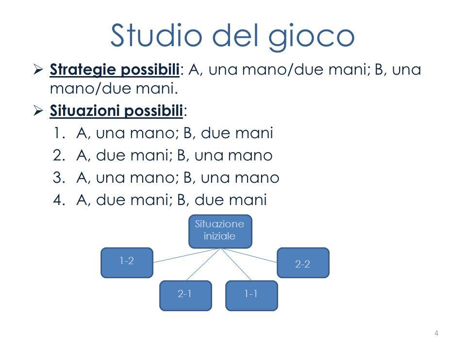Studio del gioco Strategie possibili: A, una mano/due mani; B, una mano/due mani. Situazioni possibili:
