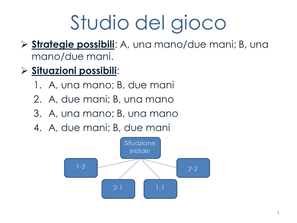 Studio del giocoStrategie possibili: A, una mano/due mani; B, una mano/due mani. Situazioni possibili: