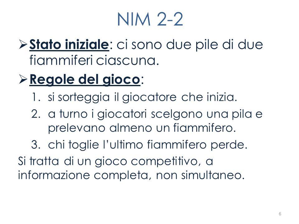 NIM 2-2 Stato iniziale: ci sono due pile di due fiammiferi ciascuna.
