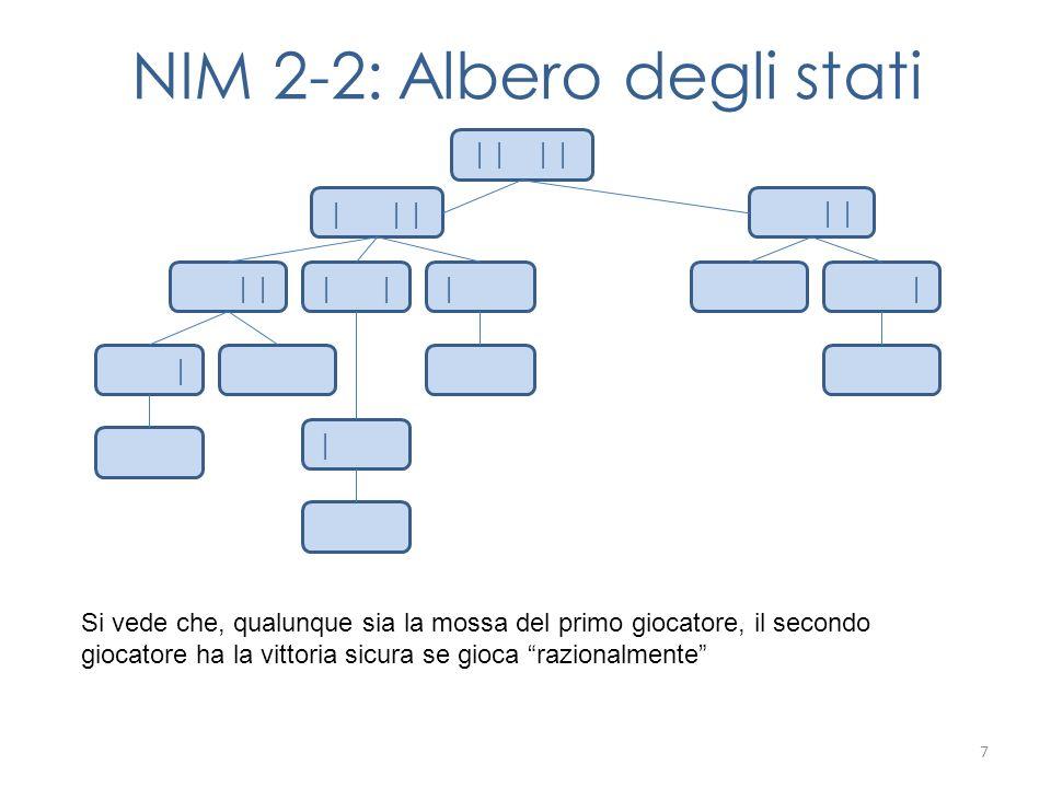 NIM 2-2: Albero degli stati