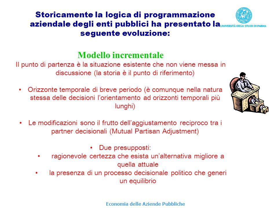 Storicamente la logica di programmazione aziendale degli enti pubblici ha presentato la seguente evoluzione: