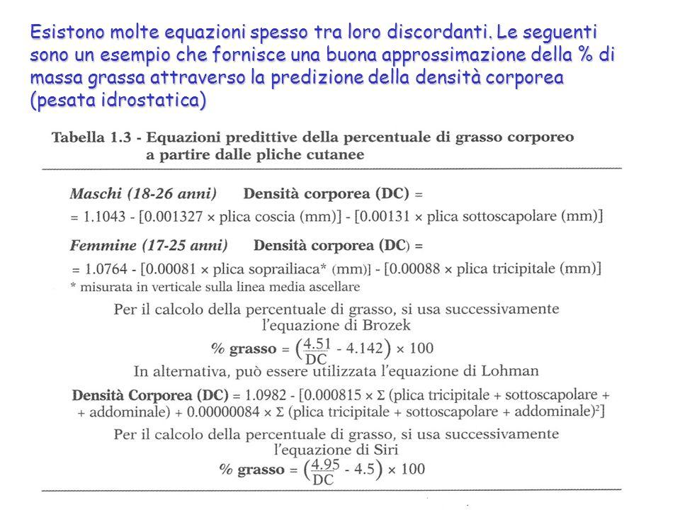 Esistono molte equazioni spesso tra loro discordanti