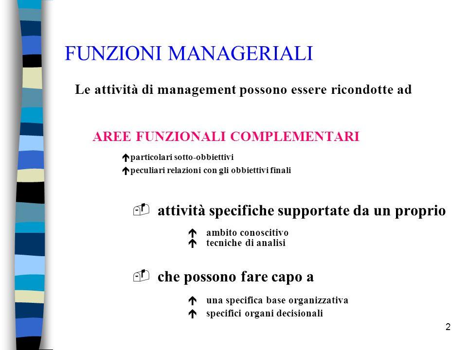 FUNZIONI MANAGERIALI attività specifiche supportate da un proprio