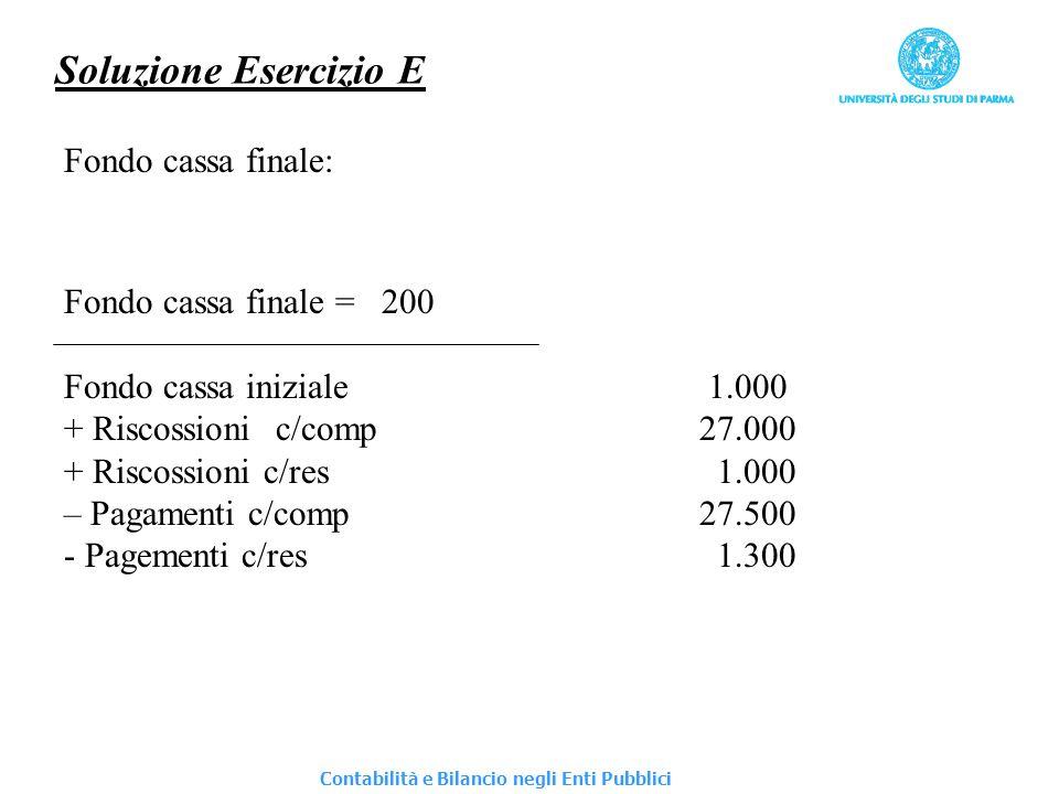 Soluzione Esercizio E Fondo cassa finale: Fondo cassa finale = 200