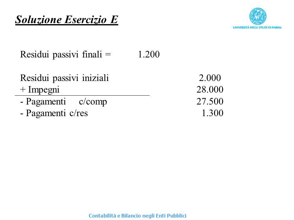 Soluzione Esercizio E Residui passivi finali = 1.200