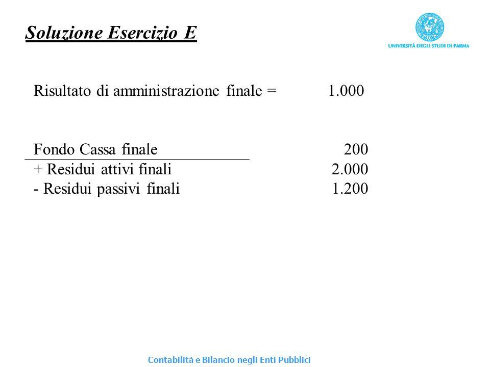 Soluzione Esercizio E Risultato di amministrazione finale = 1.000