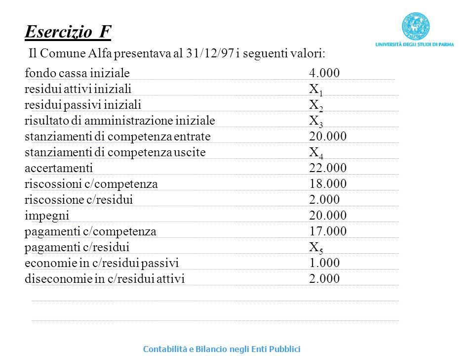 Esercizio F Il Comune Alfa presentava al 31/12/97 i seguenti valori:
