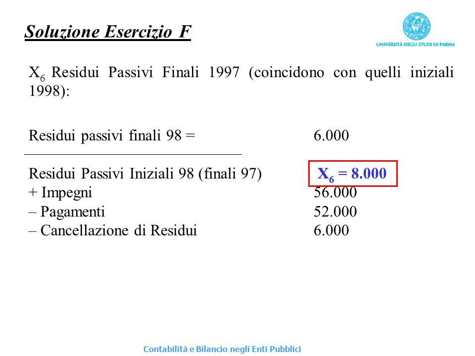 Soluzione Esercizio F X6 Residui Passivi Finali 1997 (coincidono con quelli iniziali 1998): Residui passivi finali 98 = 6.000.