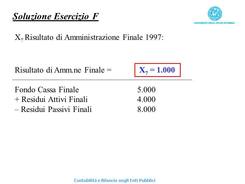 Soluzione Esercizio F X7 Risultato di Amministrazione Finale 1997: